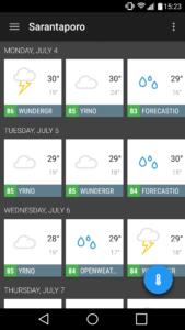 Η πρόγνωση καιρού της 4ης Ιουλίου 2016 από διαφορετικούς παρόχους για την περιοχή του Σαρανταπόρου. Παράλληλη απεικόνιση από πολλούς παρόχους πρόγνωσης καιρού στην εφαρμογή Ex Machina.